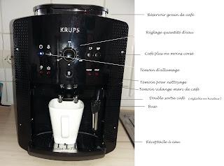 BullesdePlume-Sampleo-Krups YY8125FD