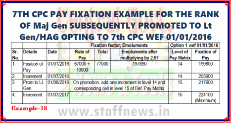 7th-cpc-pay-fixation-example-18