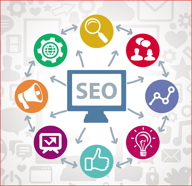 "How Does It Work ""Search Engines Optimization""!"