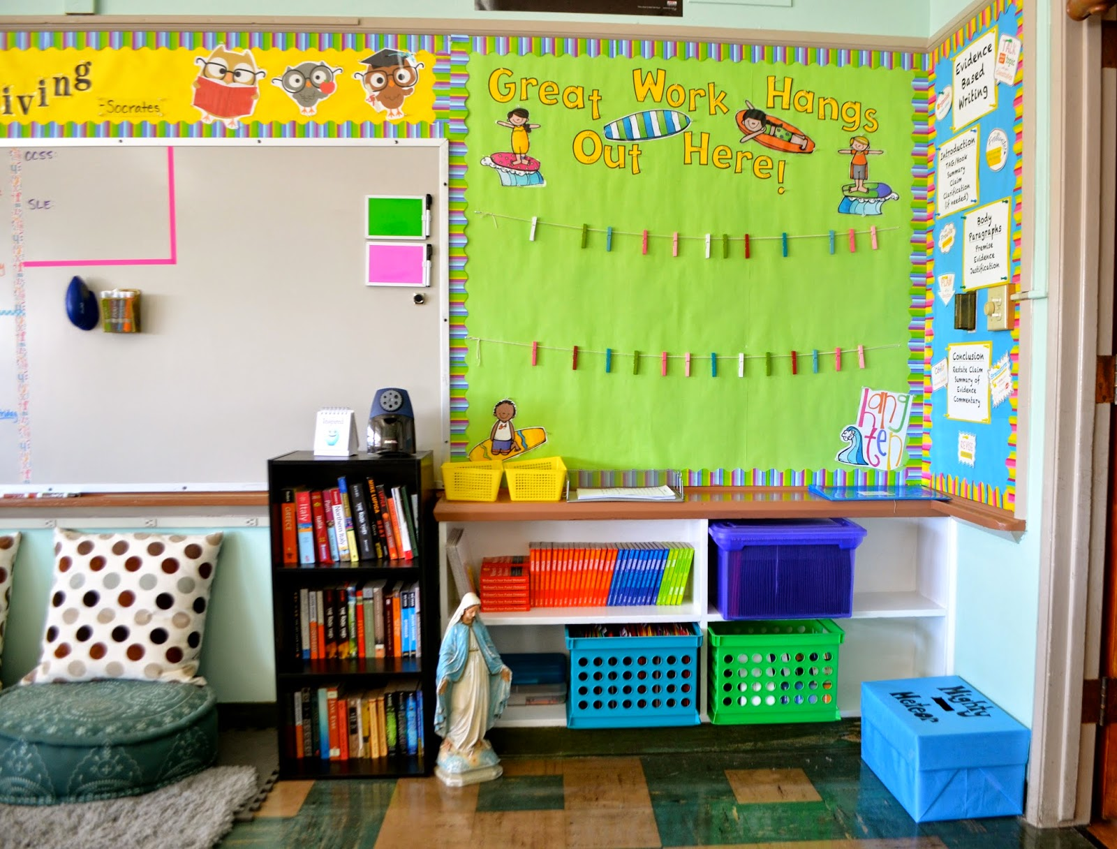 Middle School English Classroom Decor and Organization - EB Academics