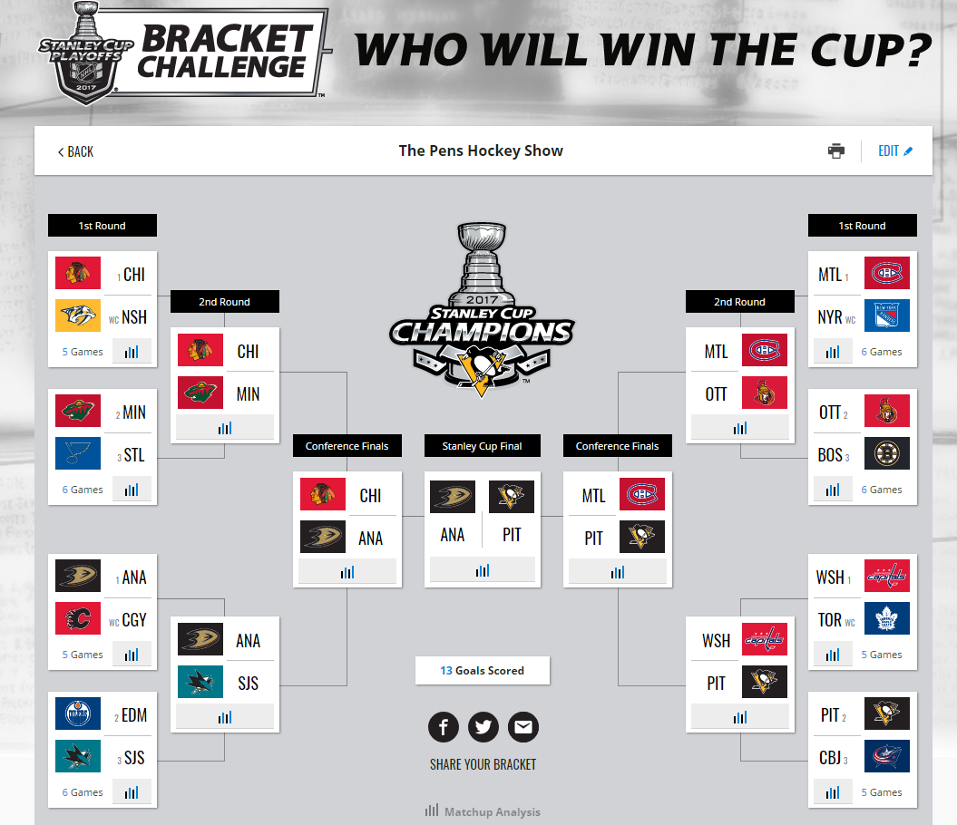 It is a graphic of Dynamic 2020 Nhl Playoff Bracket Printable