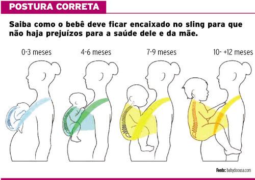 BENEFÍCIOS DO SLING
