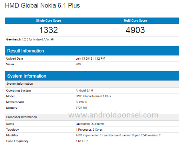 Nokia 6.1 Plus spesifikasi
