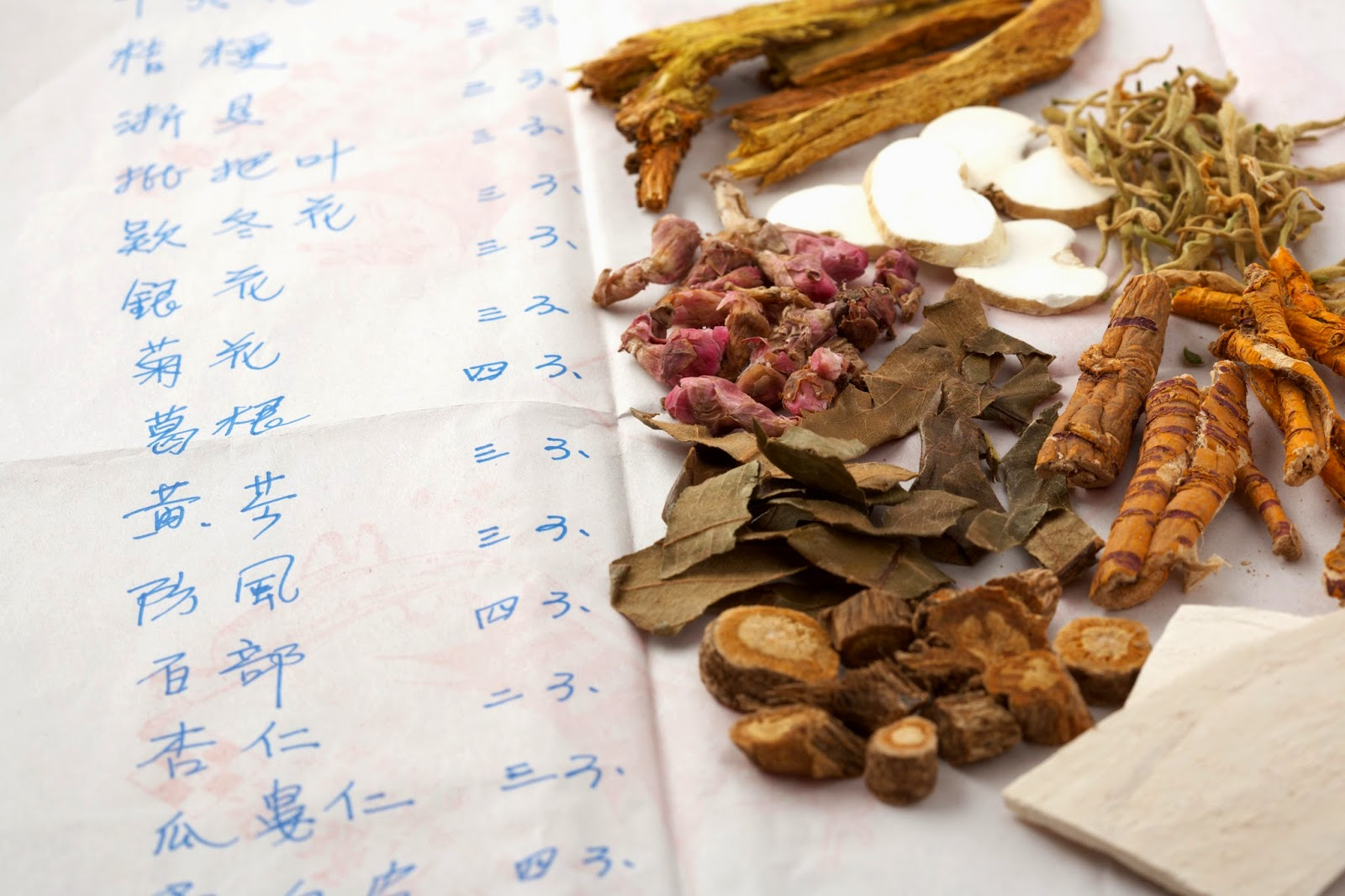 Traditional Chinese Medicine ~ The Medicine