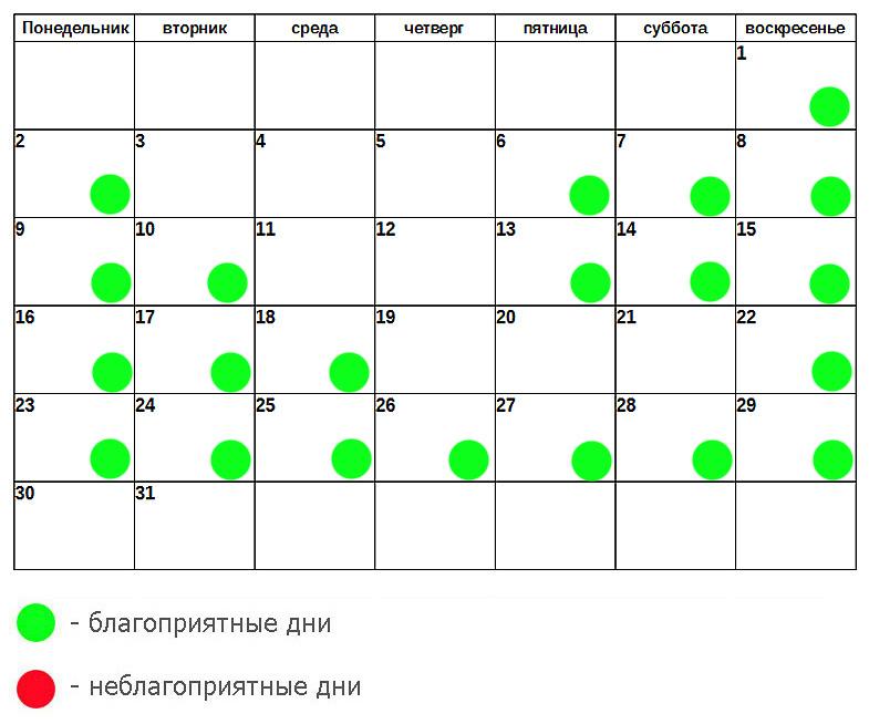 Лунный календарь наращивания волос и ресниц октябрь 2017