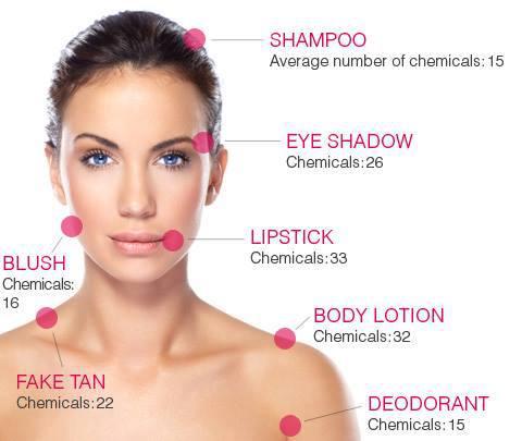 Αποτέλεσμα εικόνας για τοξικα καλλυντικα