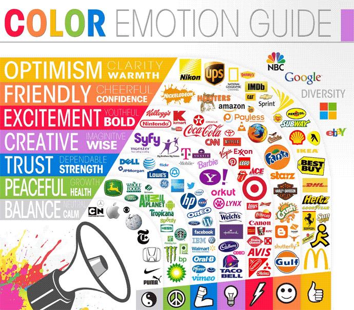 Эмоции и цвета