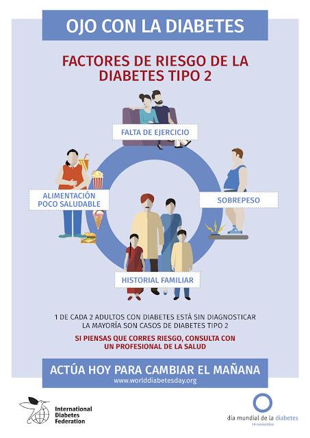 bajar de peso ayuda a prevenir la diabetes