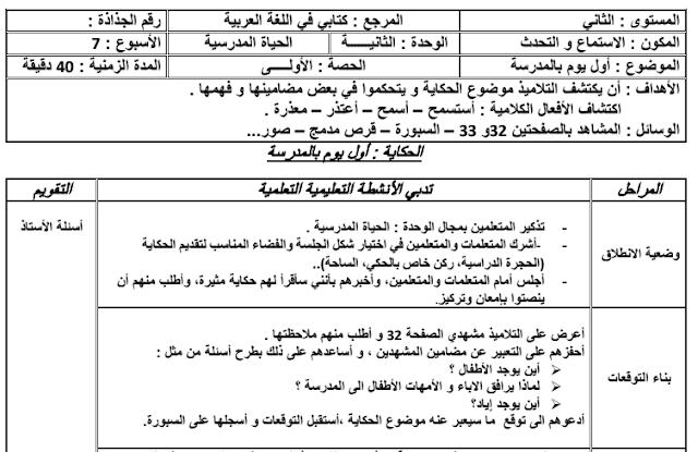 جذاذت الوحدة الثانية مادة اللغة العربية كتابي في اللغة العربية المستوى الثاني ابتدائي