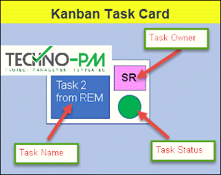 kanban cards, kanban card, kanban card template, task cards template