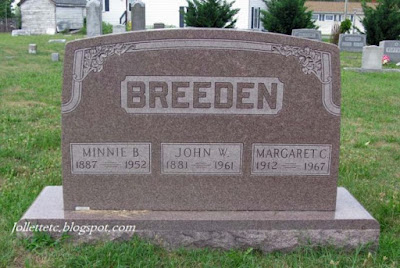 Tombstone Minnie Sullivan Breeden  https://jollettetc.blogspot.com