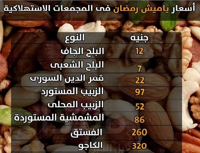 #تقرير :: أسعار ياميش #رمضان 2018