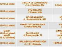 Jadwal SIM Keliling Kota Bandung Minggu ini   21-26 Mei 2019