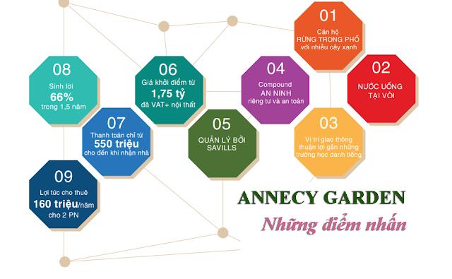 Điểm nhấn nổi trội của Annecy Garden