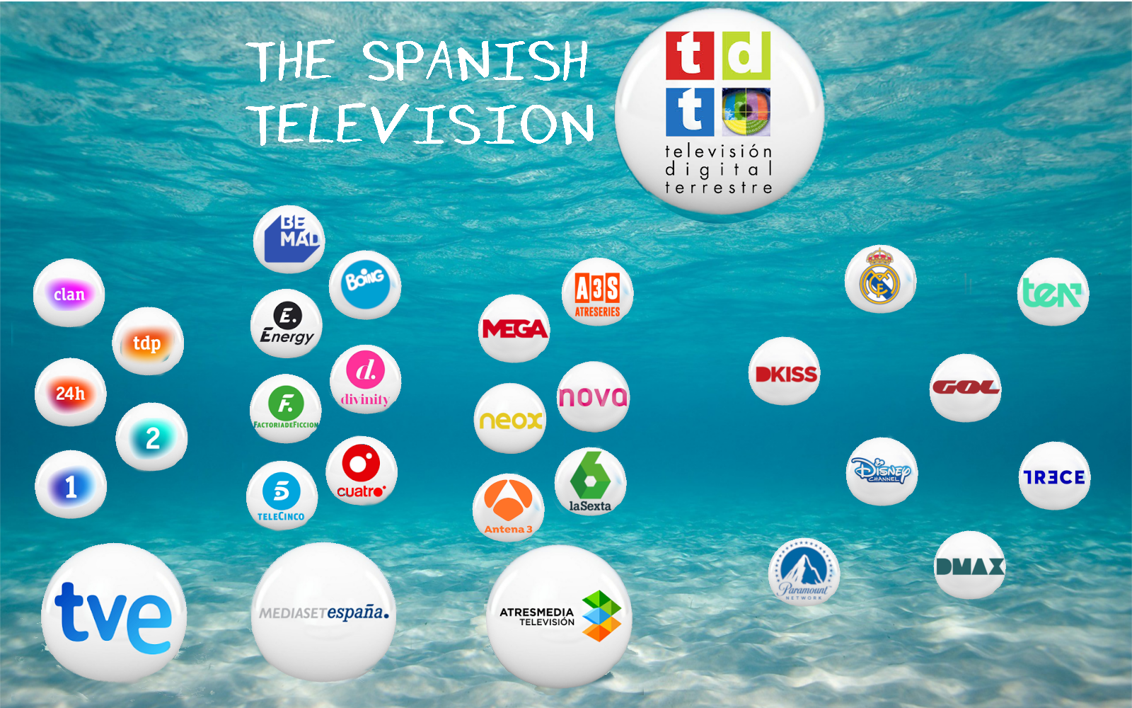 The Spanish Television: August 2013