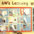 Developing the Use of Pupil Blogging Through the Use of a Class Learning Wall.