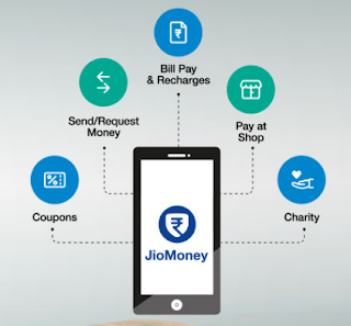 Jio Money Offer -  25% cashback Offer On 1st Recharge Or Bill Payment