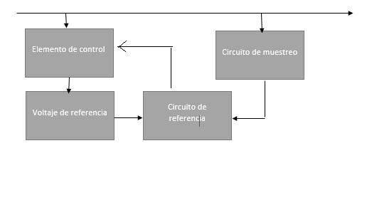 circuito regulacion