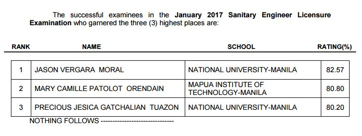 Top 3 Sanitary Engineer 2017