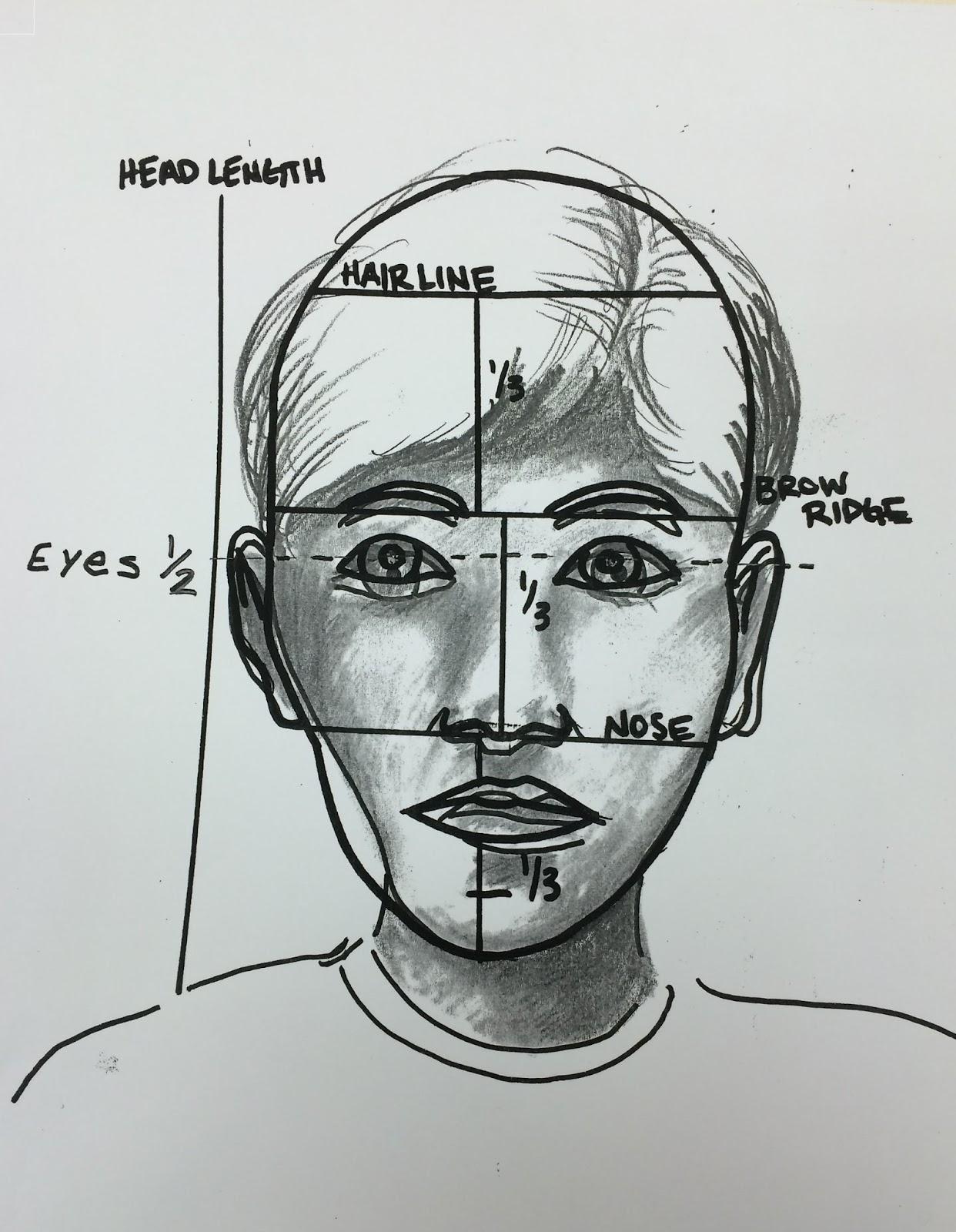 The Helpful Art Teacher Proportion
