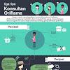 Bisnis Mlm Terbaik Bisa Online Atau Offline Yang Bisa Di Jalankan Oleh Siapa Saja