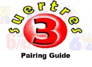 Swertres Pairing Guide
