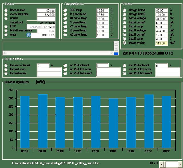 UWE-3 Telemetry