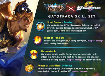 SKill_Gatot_kaca