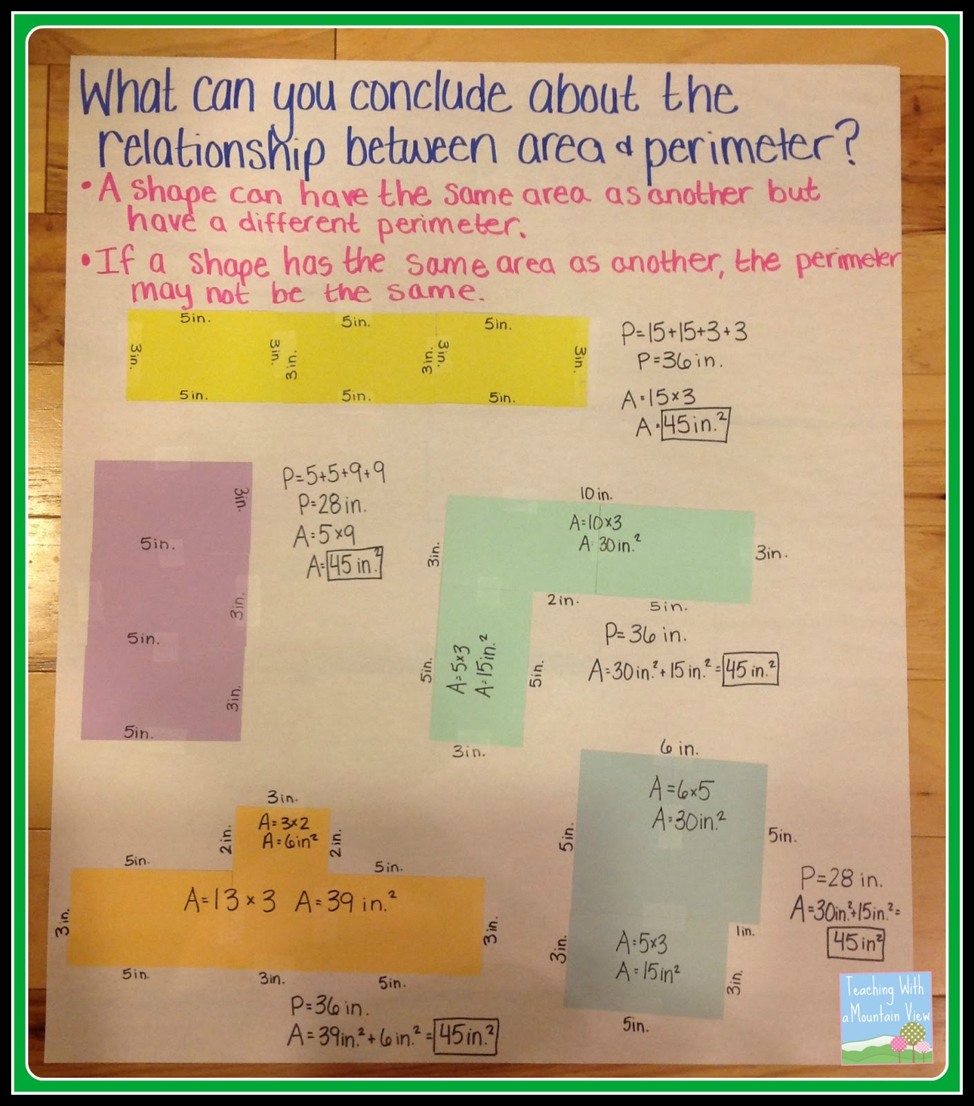 Anchor Activities For 3rd Grade Math
