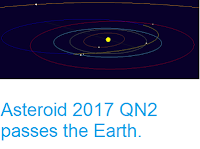 http://sciencythoughts.blogspot.co.uk/2017/08/asteroid-2017-qn2-passes-earth.html