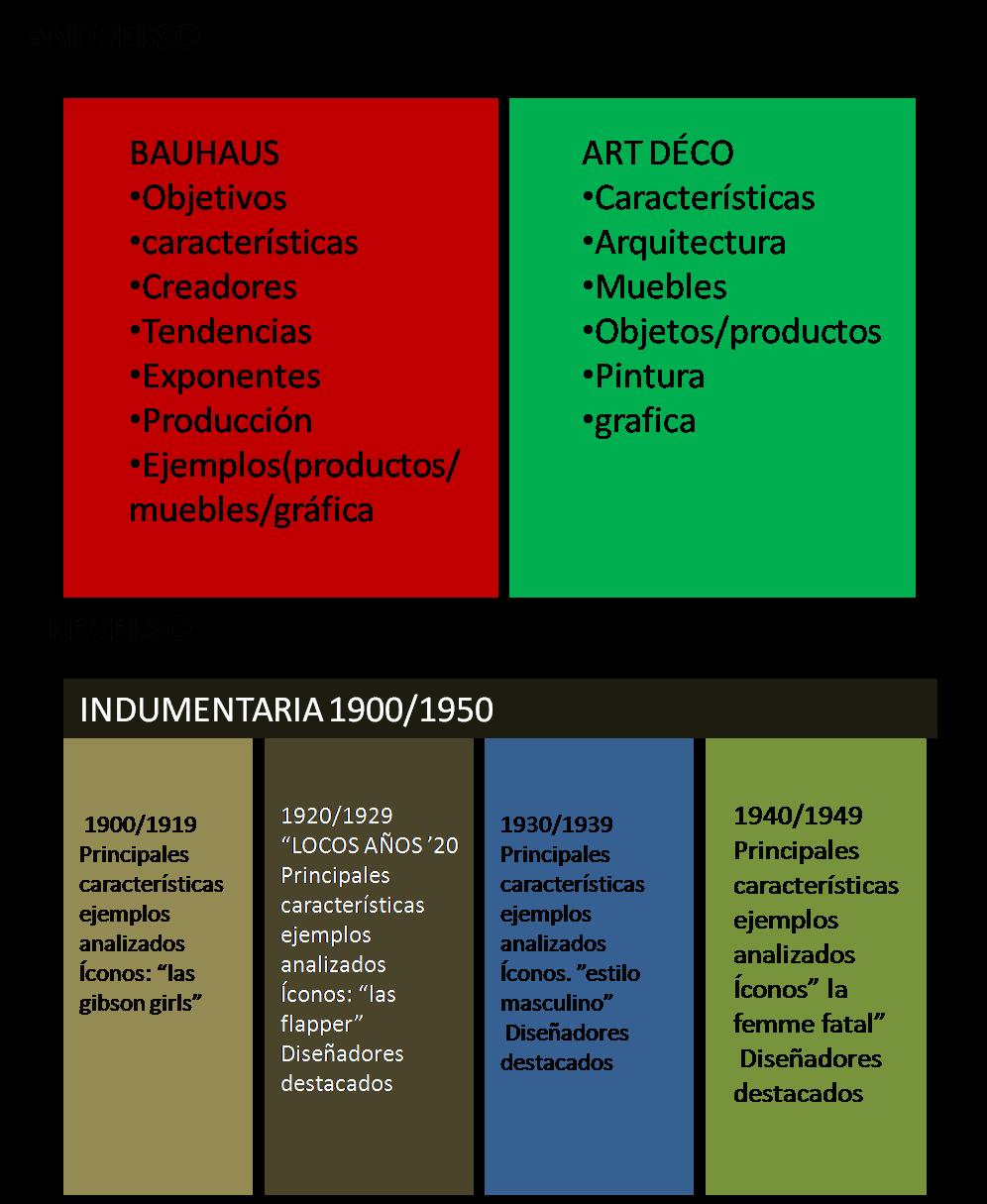 T P N 6 Bauhaus Art Deco Indumentaria 1900 1950 Cultura Del  # Muebles Bauhaus Caracteristicas