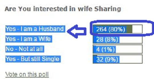wife-sharing-poll4