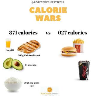 Delicatenutrition - Calorie/Macro Information