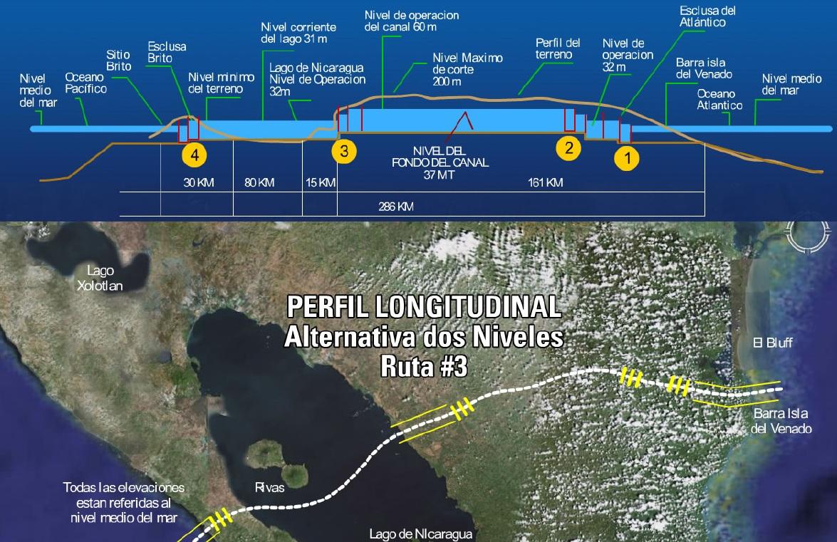 EL GRAN CANAL DE NICARAGUA