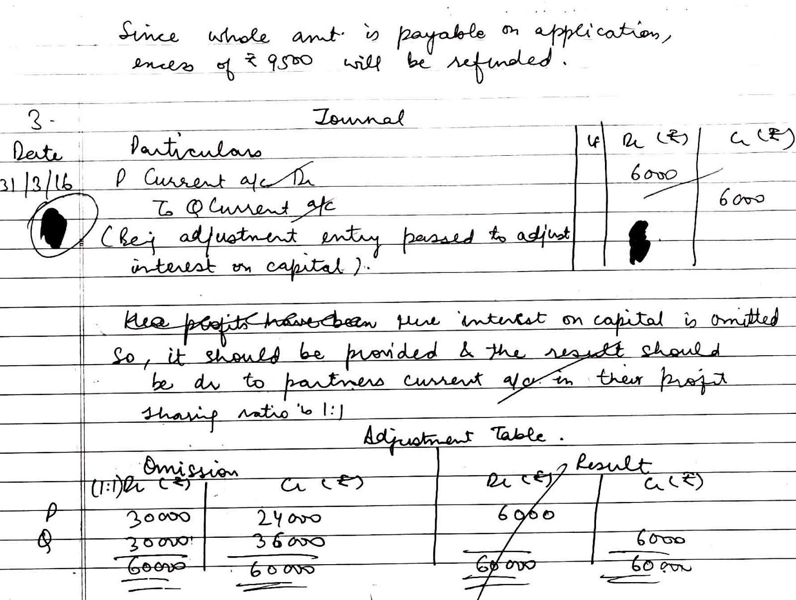 cbse class 12th Accountancy Topper answer sheet