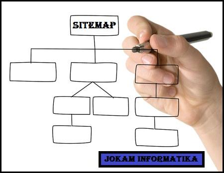 Cara Membuat Sitemap HTTP/HTTPS Blogger Urut Abjad Keren Dan Responsive - JOKAM INFORMATIKA