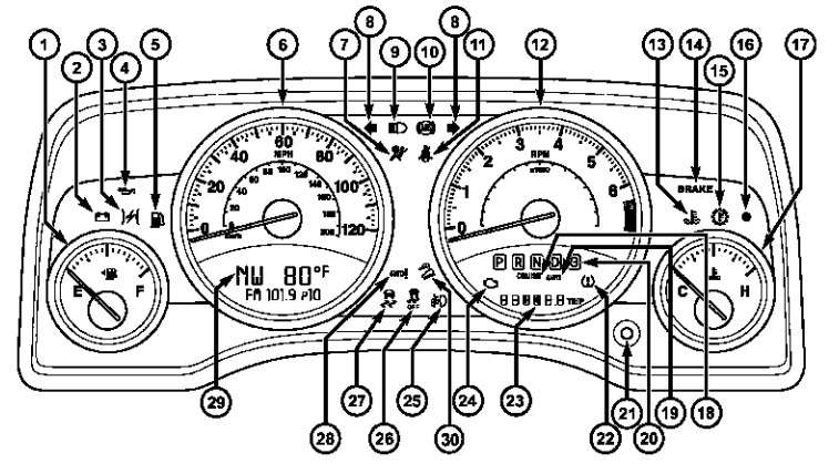 mini engine warning symbols