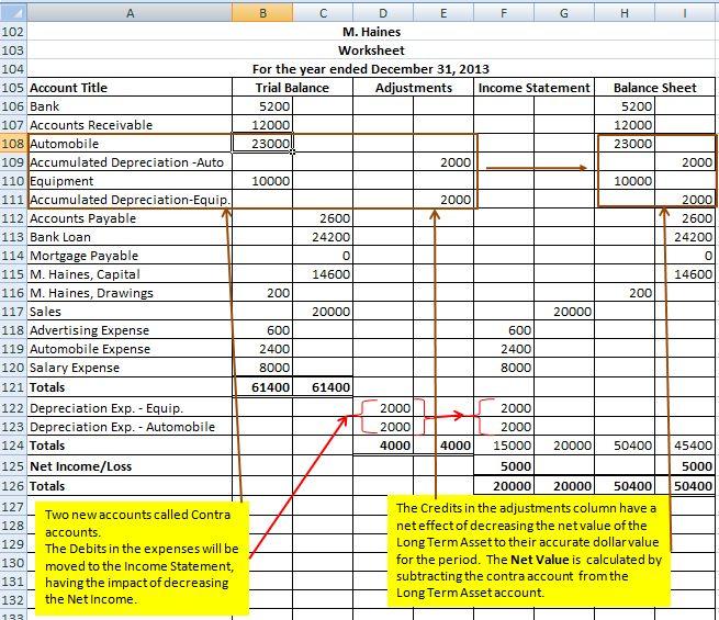 Depreciation Worksheet Free Worksheets Library | Download and ...