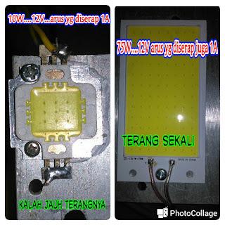 Lampu DC 12V 75W untuk emergency
