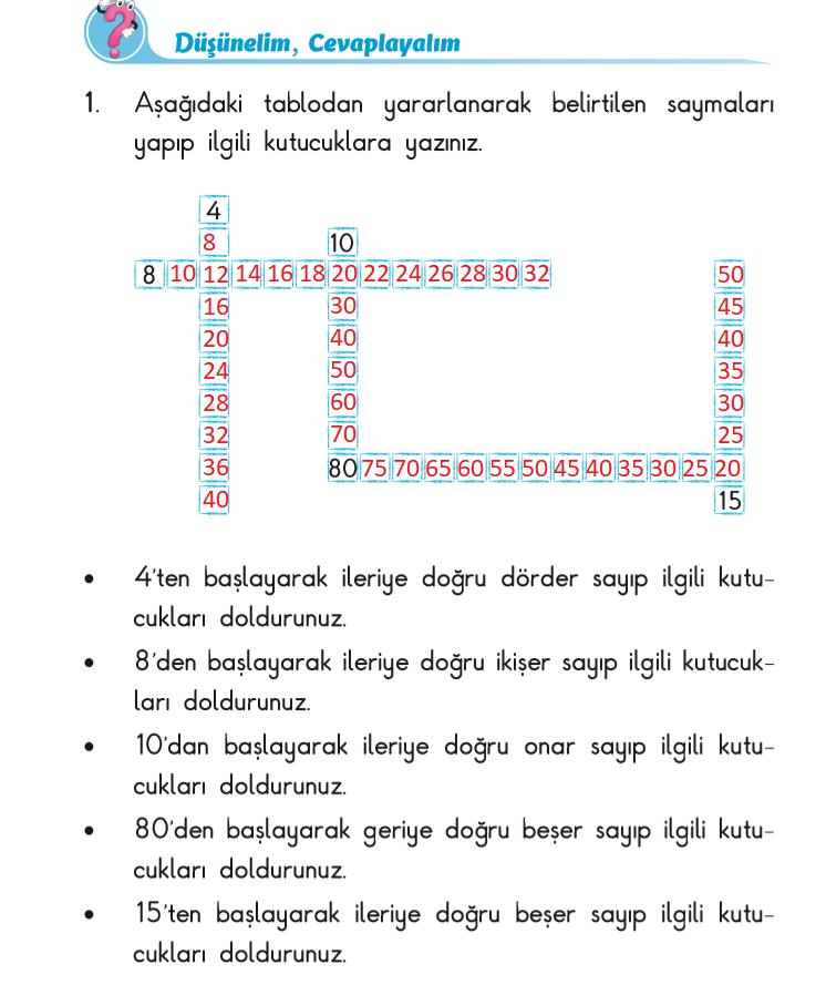 2. Sınıf Başak Yayınları Matematik 38. Sayfa Cevapları 1. Ünite