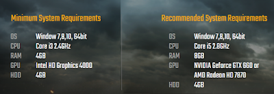 pubg lite for pc requirements