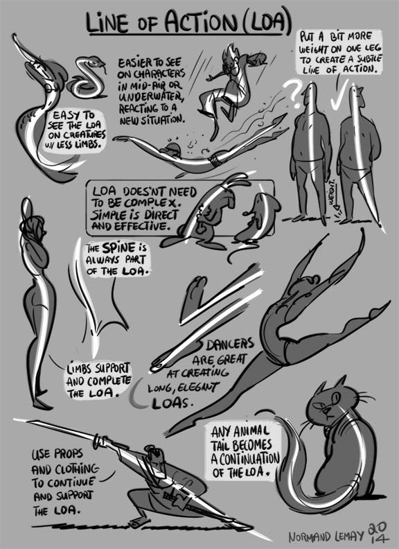 line of action tips dessiner ligne de force