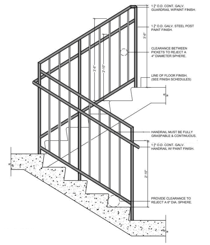Guard Railing Height Code