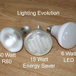 LED lighting resource efficiency