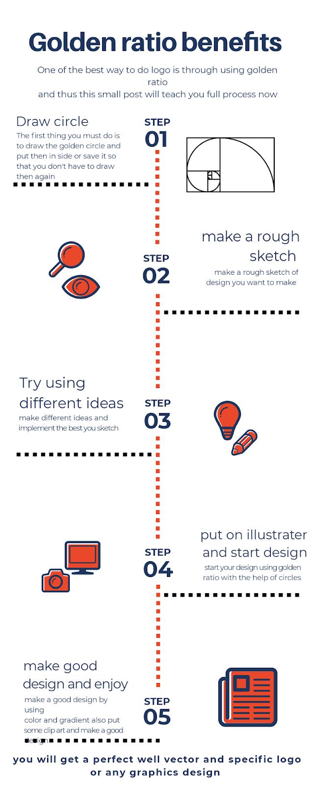 Golden ratio logo infographic design