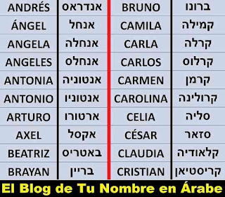 Nombres en Hebreo ANDRES ANGEL ANGELA ANGELES