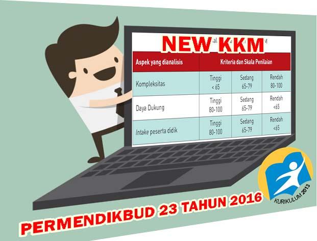Image Result For Download Permendikbud Buku Kurikulum A