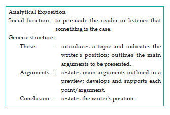 Analytical Exposition Homework Membaca Contoh Text Discussion