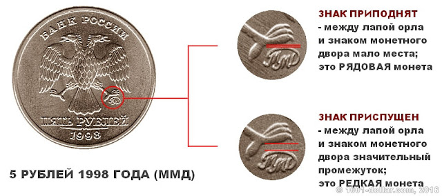 5 рублей 1998 года (ММД) с приспущенным знаком