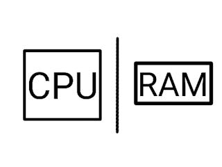 CPU Dan RAM Lega - Peletax